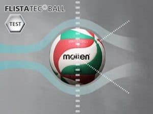 Ballon Molten avec Filstatic