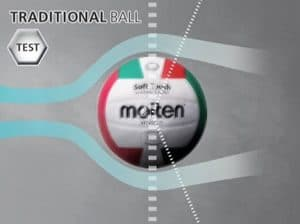 Ballon Molten sans Filstatic