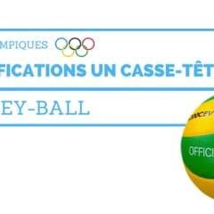 Les qualifications pour les Jeux Olympiques de volley-ball, un vrai casse-tête